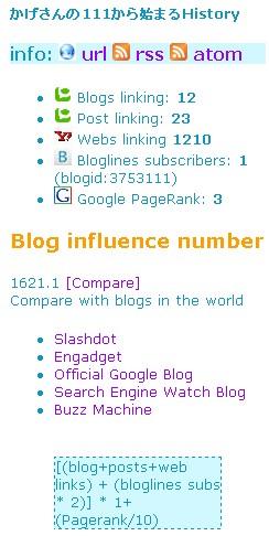 bloginfluence1